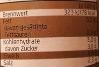 Walnuss Senf nussig mittelscharf - Nutrition facts