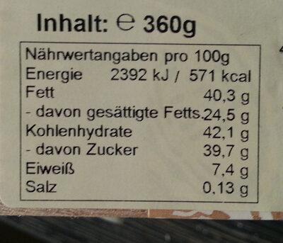 Holzkiste mit 45 Golddublonen - Nutrition facts - de
