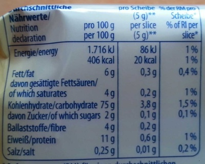Filinchen Original - Nutrition facts