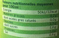 Jus De Choucroute Lacto-fermenté - Informations nutritionnelles