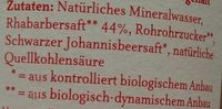 Rhabarber Schorle - Inhaltsstoffe