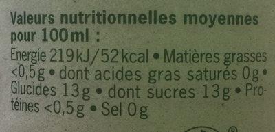Smoothie vert à la mangue, chou kale et épinard - Nutrition facts - fr