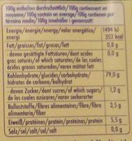 Spagetti - Voedingswaarden - de