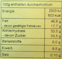 Vanille-Schoko-Mandeln - Nährwertangaben