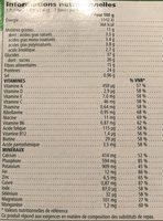 Barre repas équilibre - Informació nutricional - fr