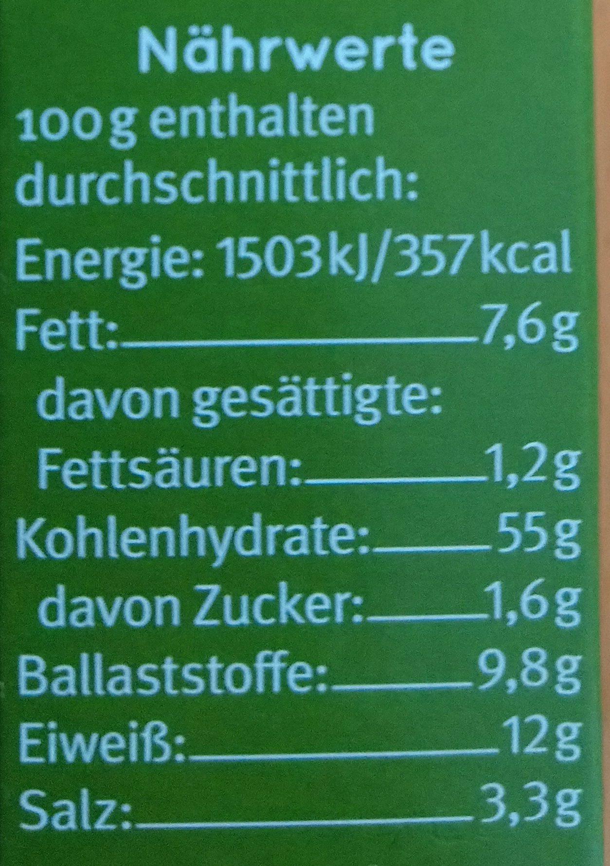Grünkern Burger - Nutrition facts