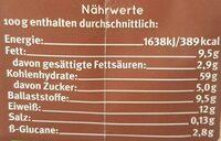 Zartes Hafer Müsli, Schokoknusper - Nutrition facts - en