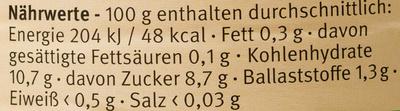 Apfelmark - Nutrition facts