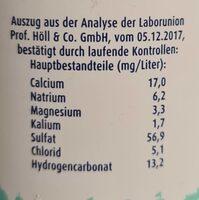 Mineralwasser Medium - Valori nutrizionali - de