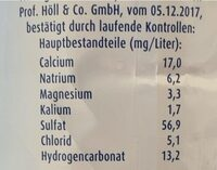 Naturell - Valori nutrizionali - de