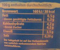 Reine Buttermilch - Nährwertangaben - de