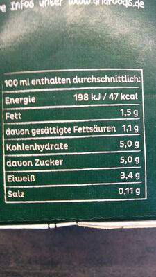 Frische Weidemilch🌳 1.5% Fett - Voedingswaarden