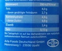 Weidemilch - Nährwertangaben - de