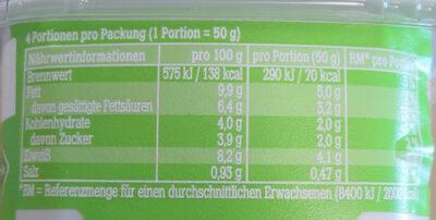frija Kräuterquark 40% Fett i. Tr. - Nährwertangaben - de