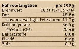 Butterkeks - Nährwertangaben - de