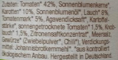 Hof-Gemuse - Inhaltsstoffe