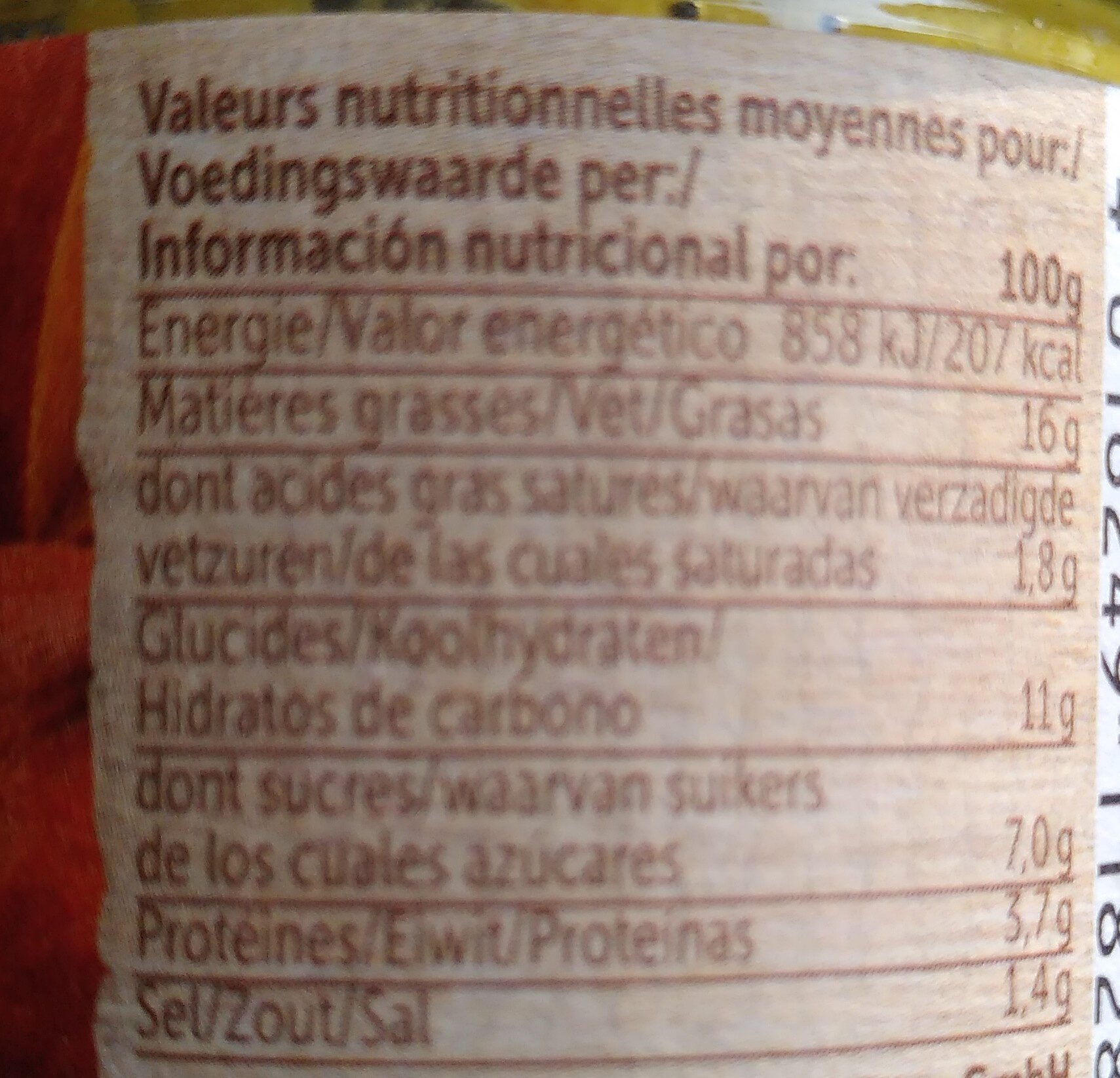 Farm vegetables - Nutrition facts - nl