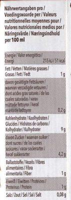 Hafermilch - Nährwertangaben - de
