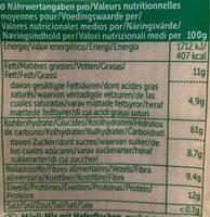 Hof-Müsli - Información nutricional - fr