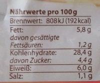 pfannkuchen - Nährwertangaben