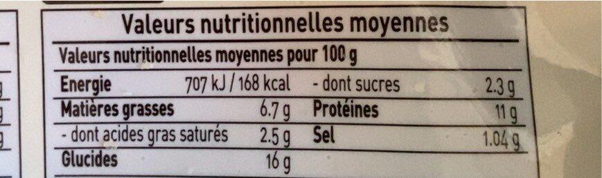 Mandu kimchi & pork - Informations nutritionnelles - fr