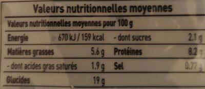 Gyoza - Nutrition facts
