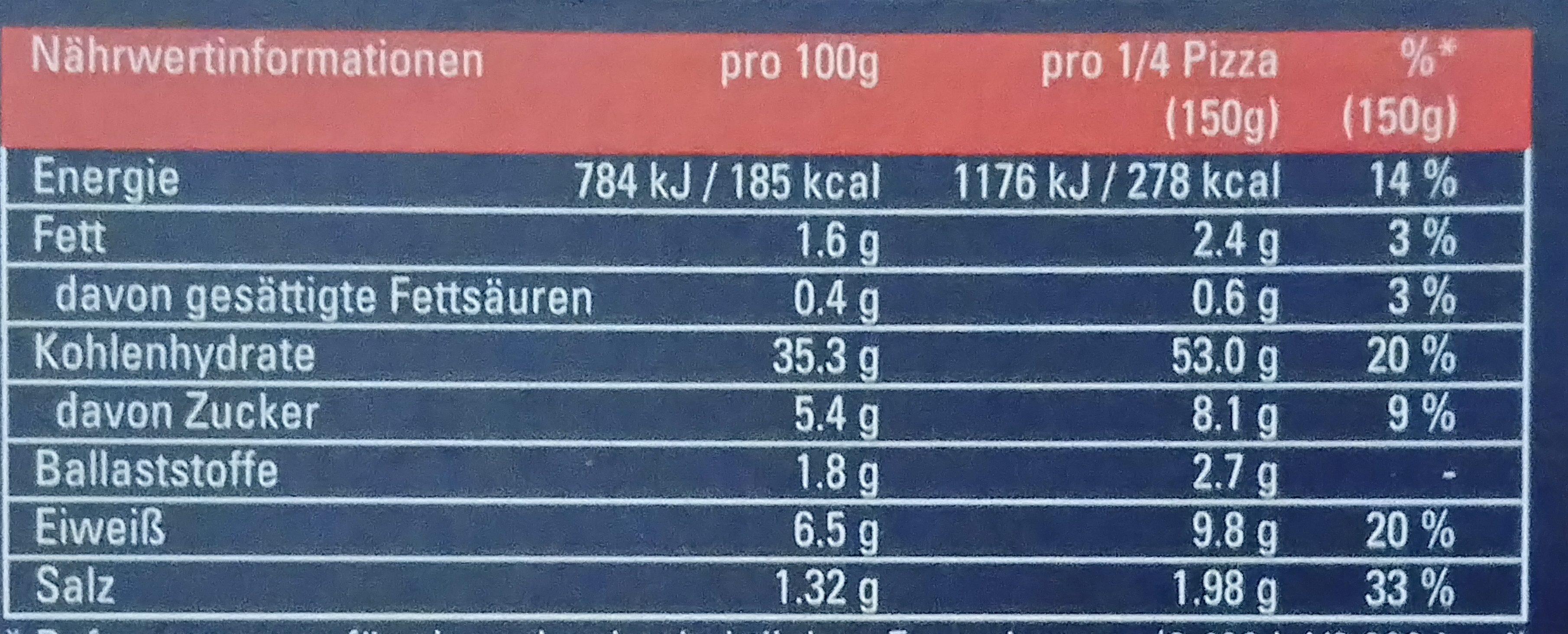 Pizza-kit - Informations nutritionnelles - de
