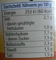 Schlachtekraut - Informations nutritionnelles - de