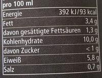 Bohnensuppe serbisch - Nutrition facts - de