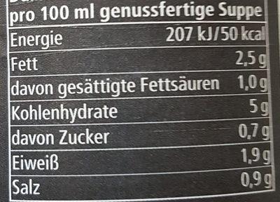 Gulaschsuppe ungarisch - Nutrition facts