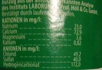 Sawell Medium - Nutrition facts - de