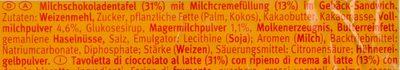 Choco & Milk - Ingrediënten