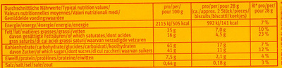 Leibniz Choco Vollmilch - Nutrition facts