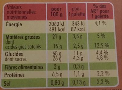 La Grande Galette 1905 - Nutrition facts