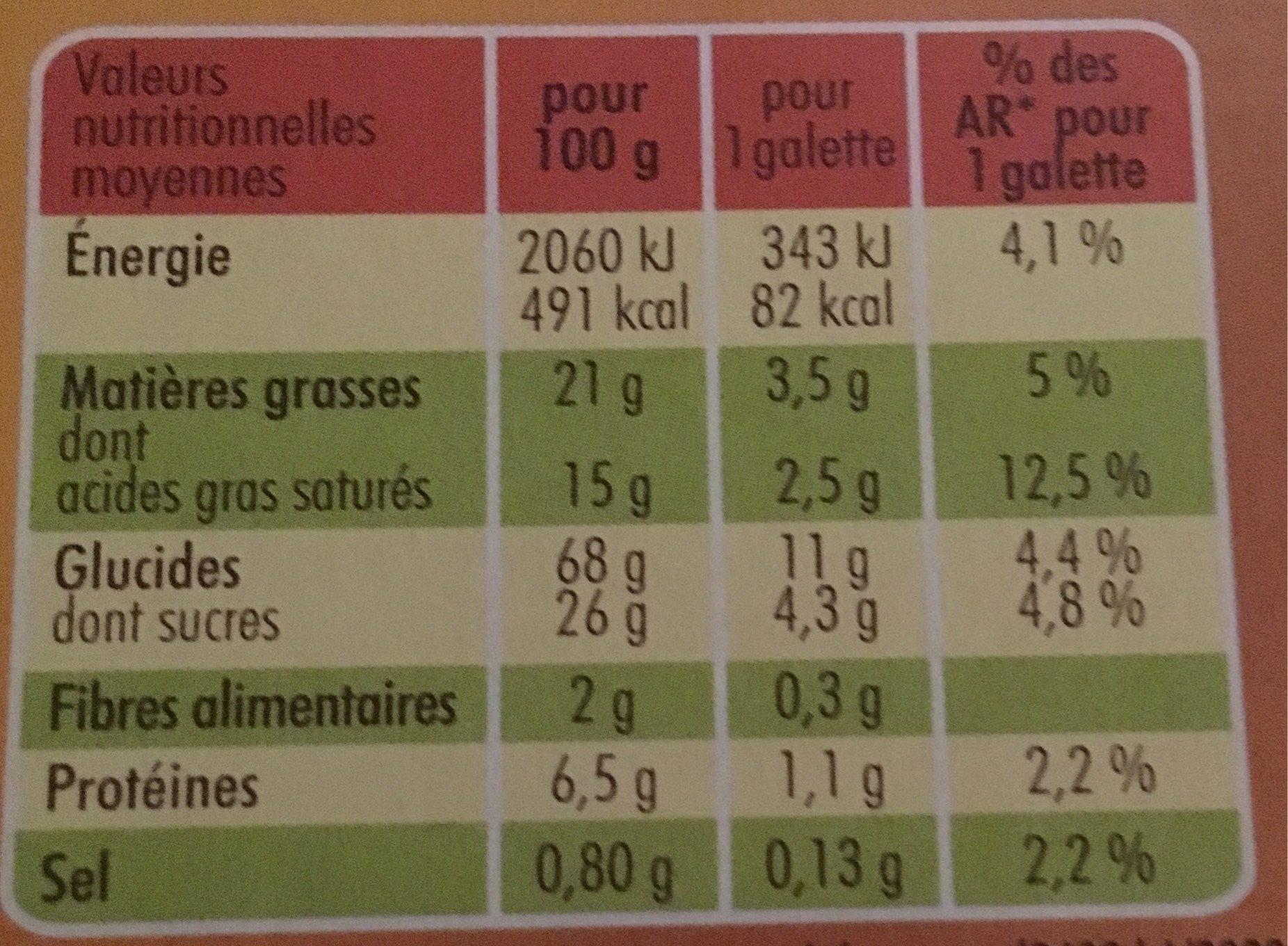 La Grande Galette 1905 - Nutrition facts