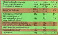 La Grande Galette 1905 - Informazioni nutrizionali - fr