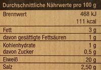 Metzger-Hinterschinken - Nutrition facts