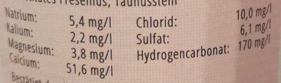 Natürliches Wasser - Stiftsquelle - Naturell - Valori nutrizionali - de