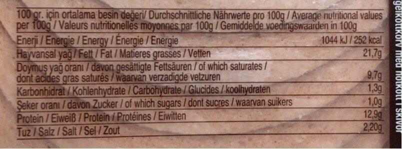 Egeturk Kipsalami - Nutrition facts - fr