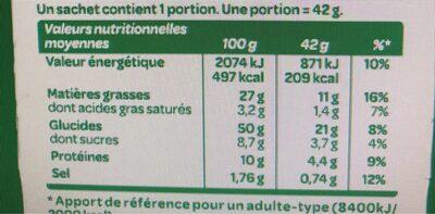 Dixi riche en tomate - Informations nutritionnelles - fr