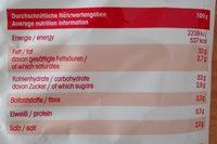 Crunchips Honig & Senf - Nutrition facts - de