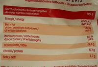 Crunchips Paprika - Informations nutritionnelles