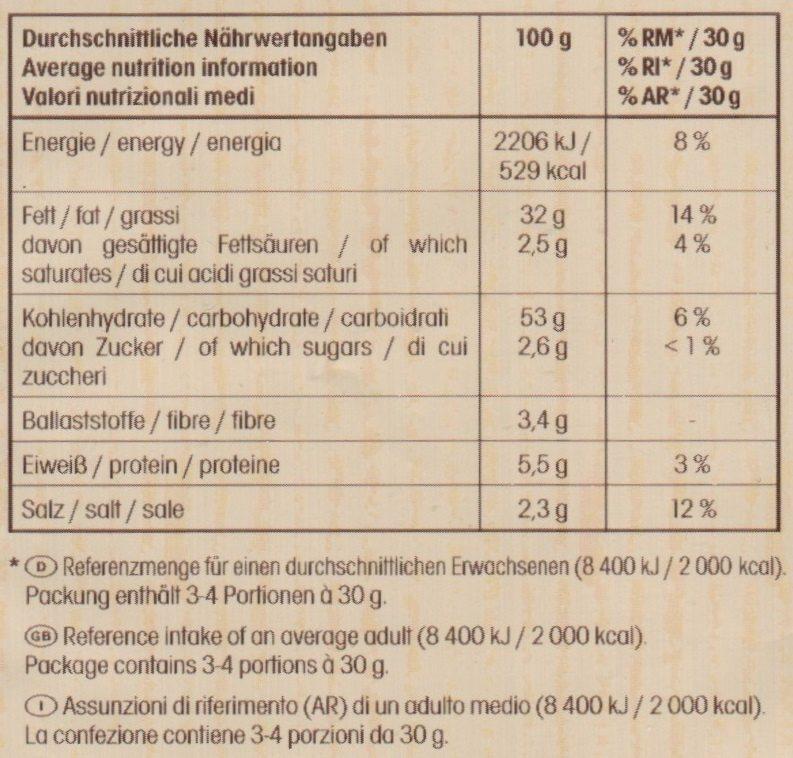 Naturals mit Balsamico - Informations nutritionnelles