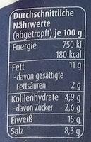 Edle Matjes Filets - Nutrition facts - de