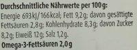 Makrelenfilets Barbecue - Informations nutritionnelles