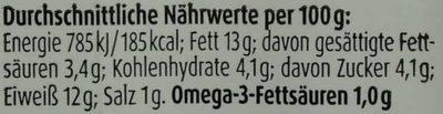 Makrelenfilets Curry - Nutrition facts