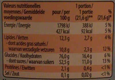 Nawarra Schaumküsse - Informations nutritionnelles - fr