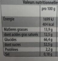 Candy box - Informations nutritionnelles - fr