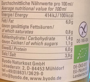 Mittelscharfer Senf - Nutrition facts