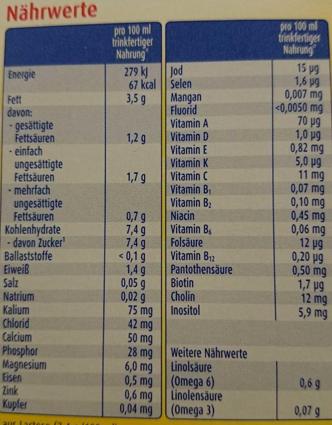 Anfangsmilch Pre - Informations nutritionnelles - de